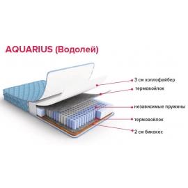 Матрас Aura Aquarius (Водолей)