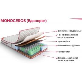 Матрас Aura Monoceros (Единорог)